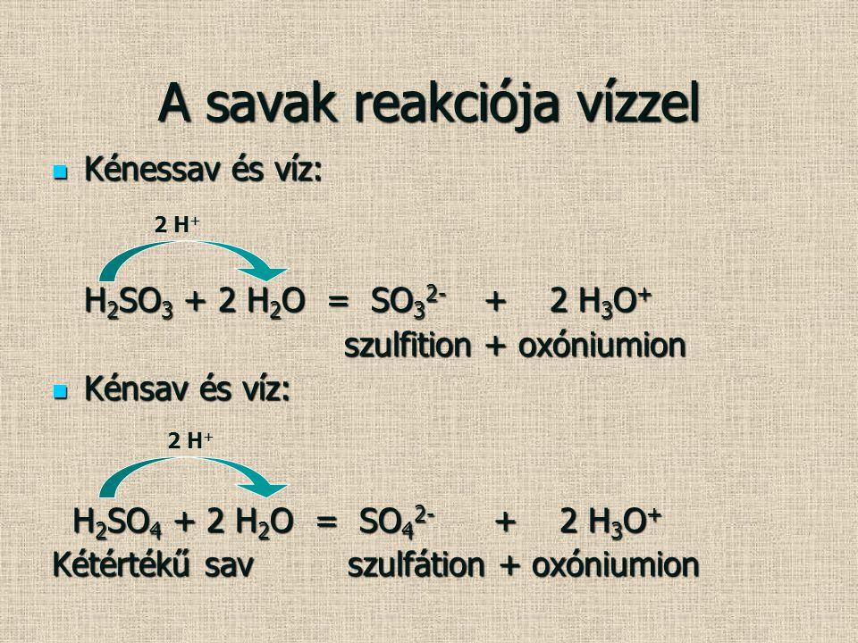 A savak reakciója vízzel