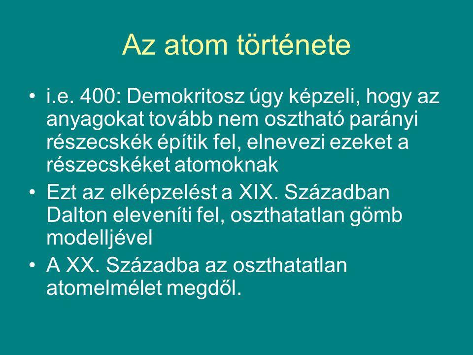 Az atom története