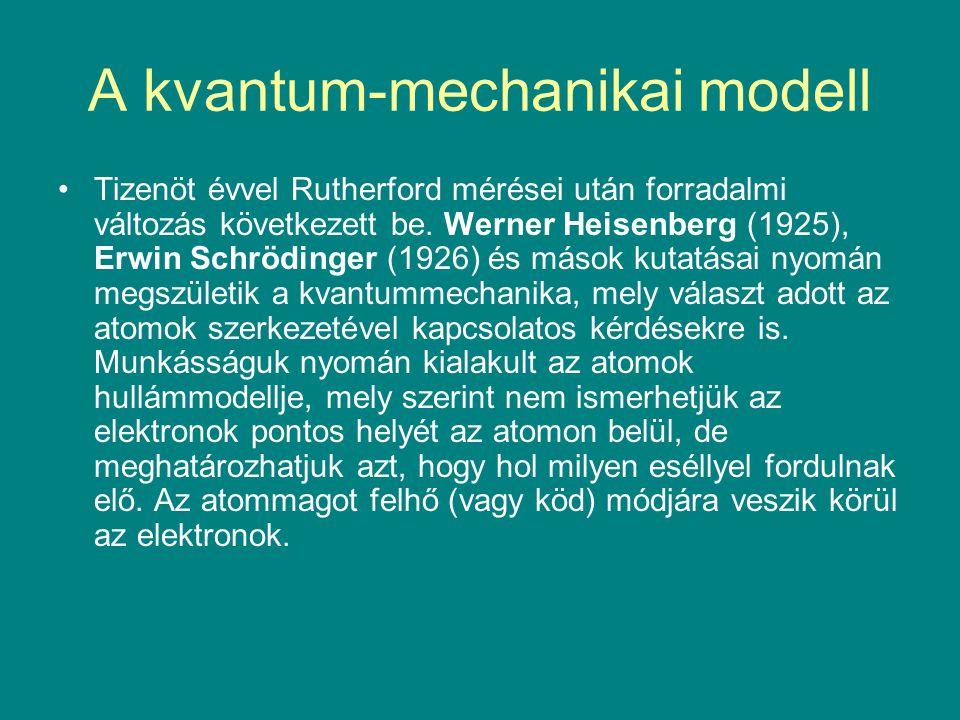 A kvantum-mechanikai modell