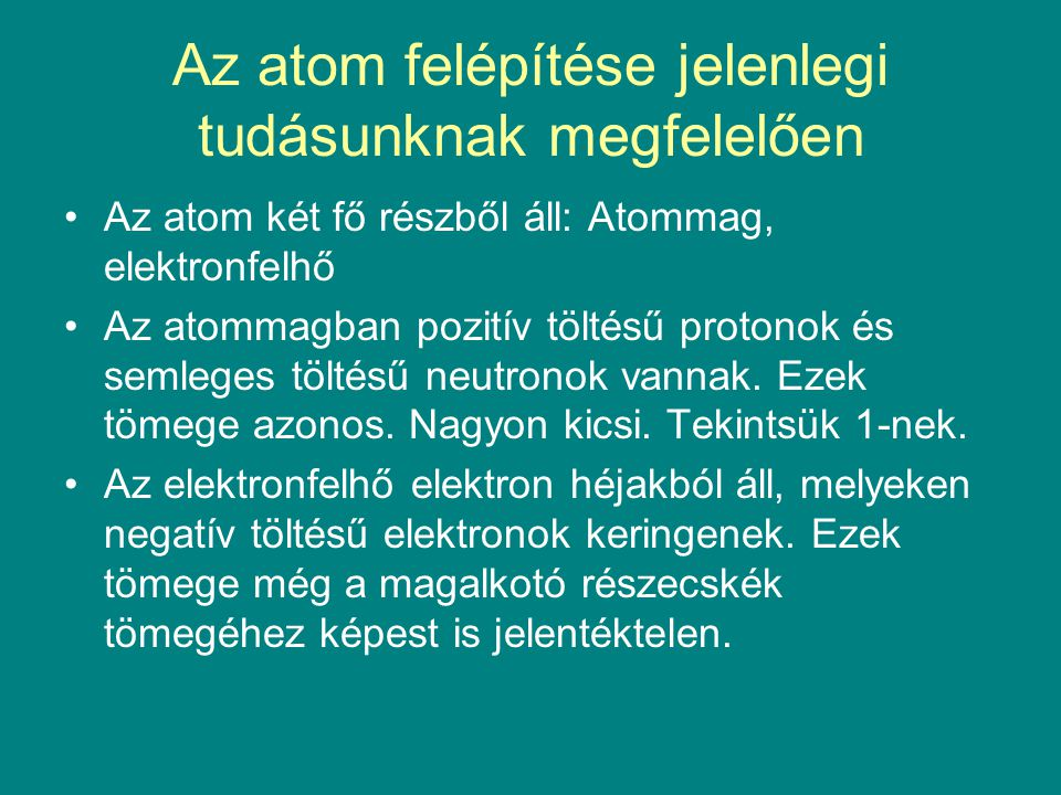 Az atom felépítése jelenlegi tudásunknak megfelelően