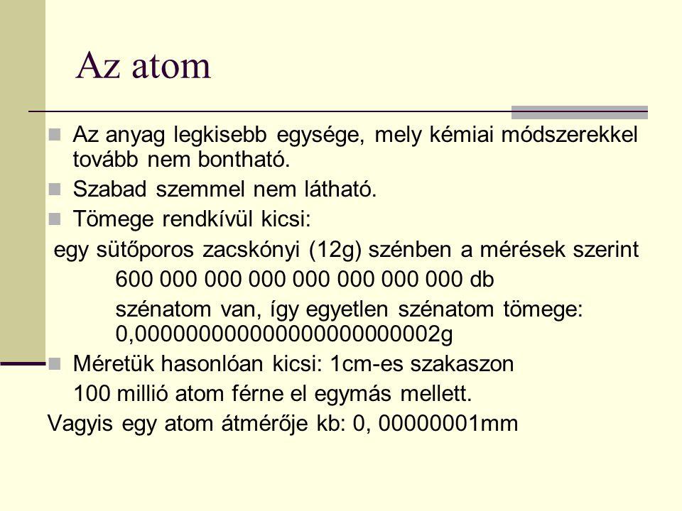 Az atom Az anyag legkisebb egysége, mely kémiai módszerekkel tovább nem bontható. Szabad szemmel nem látható.