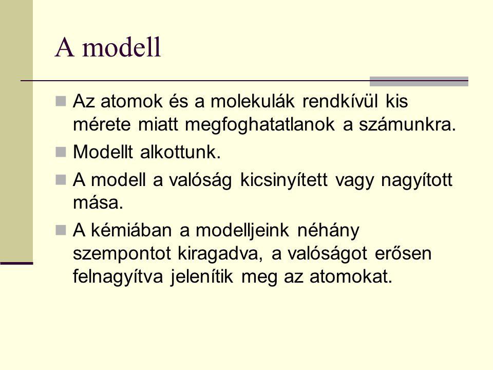 A modell Az atomok és a molekulák rendkívül kis mérete miatt megfoghatatlanok a számunkra. Modellt alkottunk.