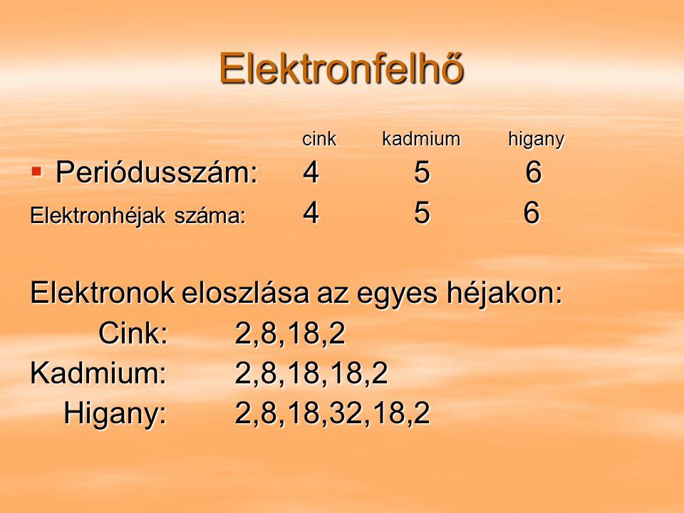 Elektronfelhő Periódusszám: 4 5 6