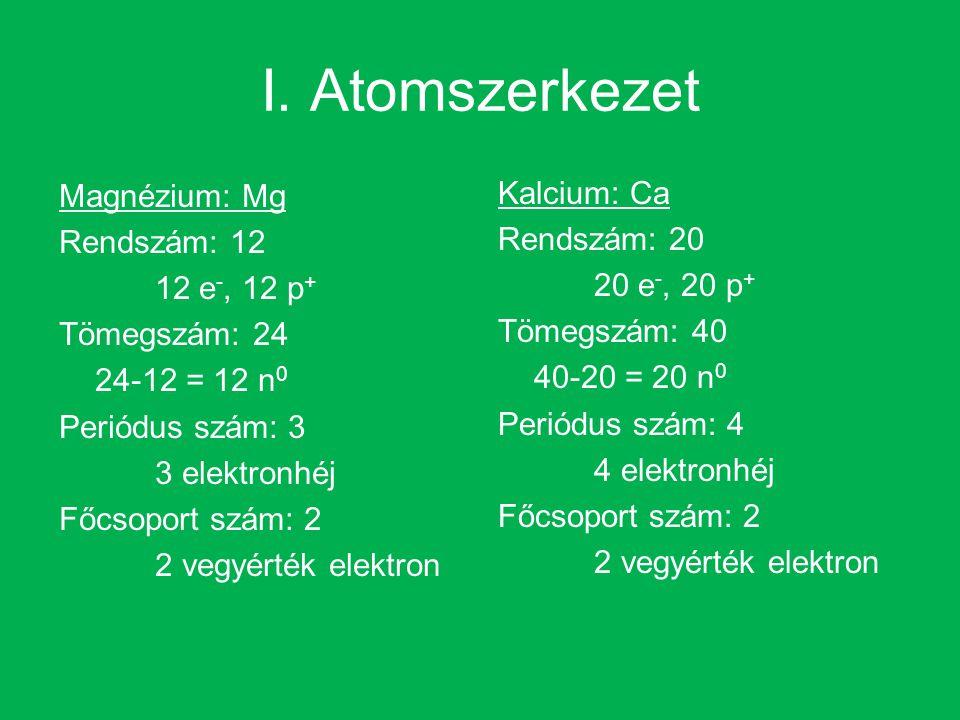 I. Atomszerkezet Magnézium: Mg Kalcium: Ca Rendszám: 20 Rendszám: 12