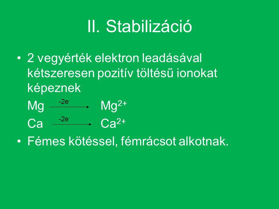 II. Stabilizáció 2 vegyérték elektron leadásával kétszeresen pozitív töltésű ionokat képeznek. Mg Mg2+