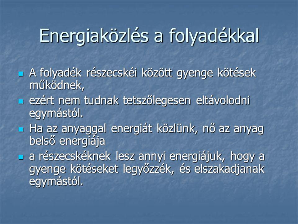 Energiaközlés a folyadékkal