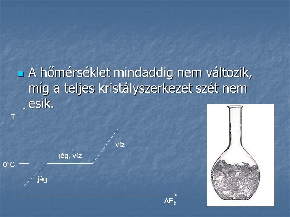 A hőmérséklet mindaddig nem változik, míg a teljes kristályszerkezet szét nem esik.