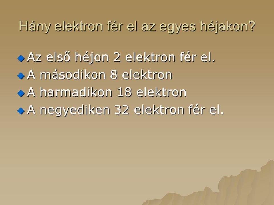 Hány elektron fér el az egyes héjakon