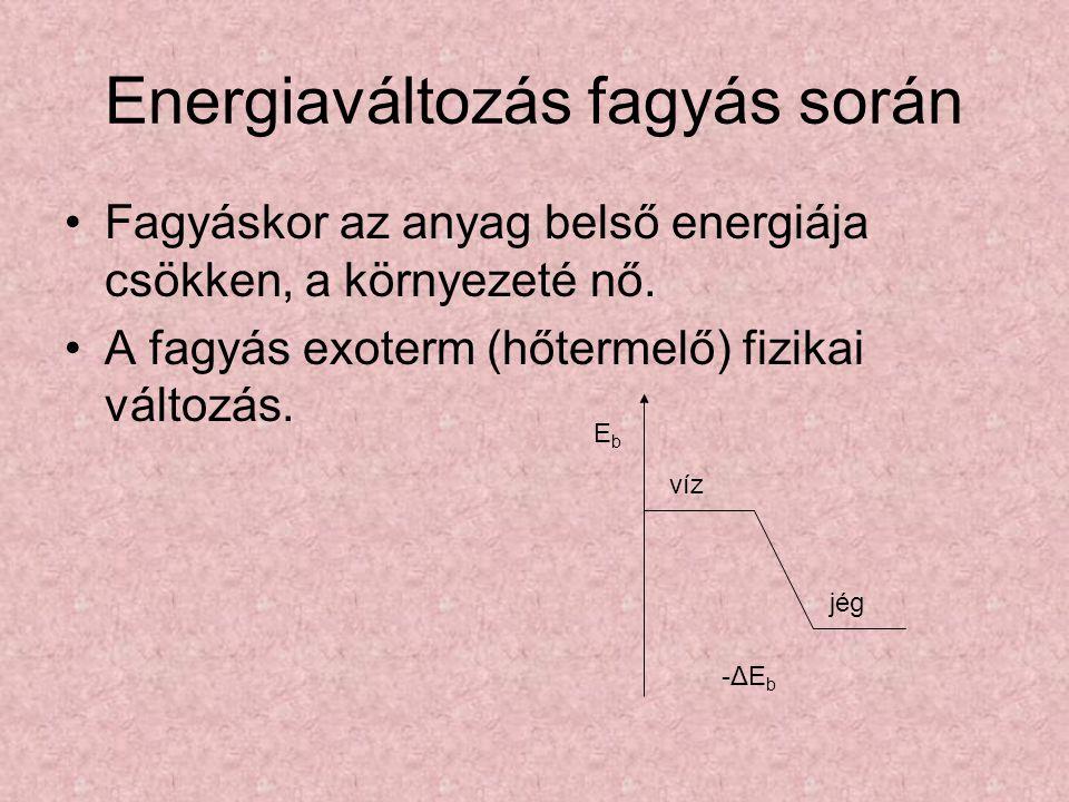 Energiaváltozás fagyás során