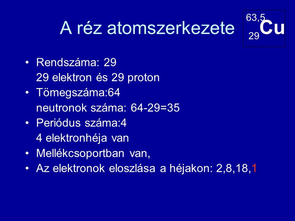 A réz atomszerkezete Cu Rendszáma: 29 29 elektron és 29 proton