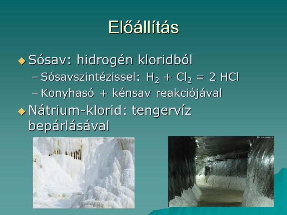 Előállítás Sósav: hidrogén kloridból
