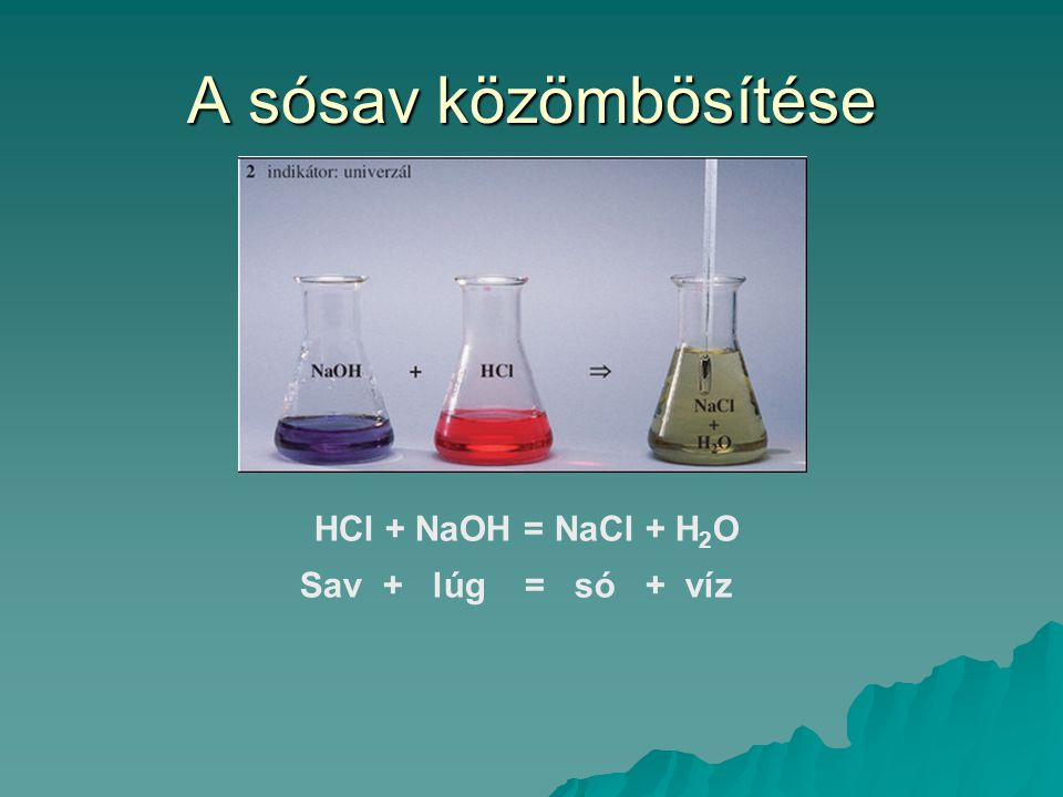 A sósav közömbösítése HCl + NaOH = NaCl + H2O Sav + lúg = só + víz