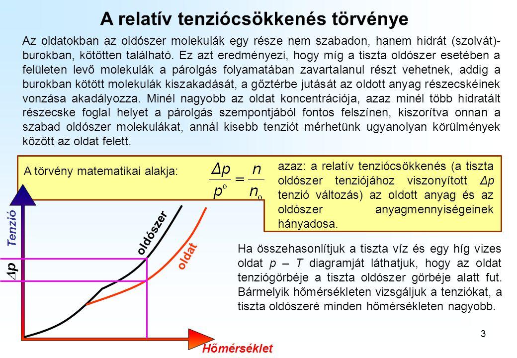 A relatív tenziócsökkenés törvénye