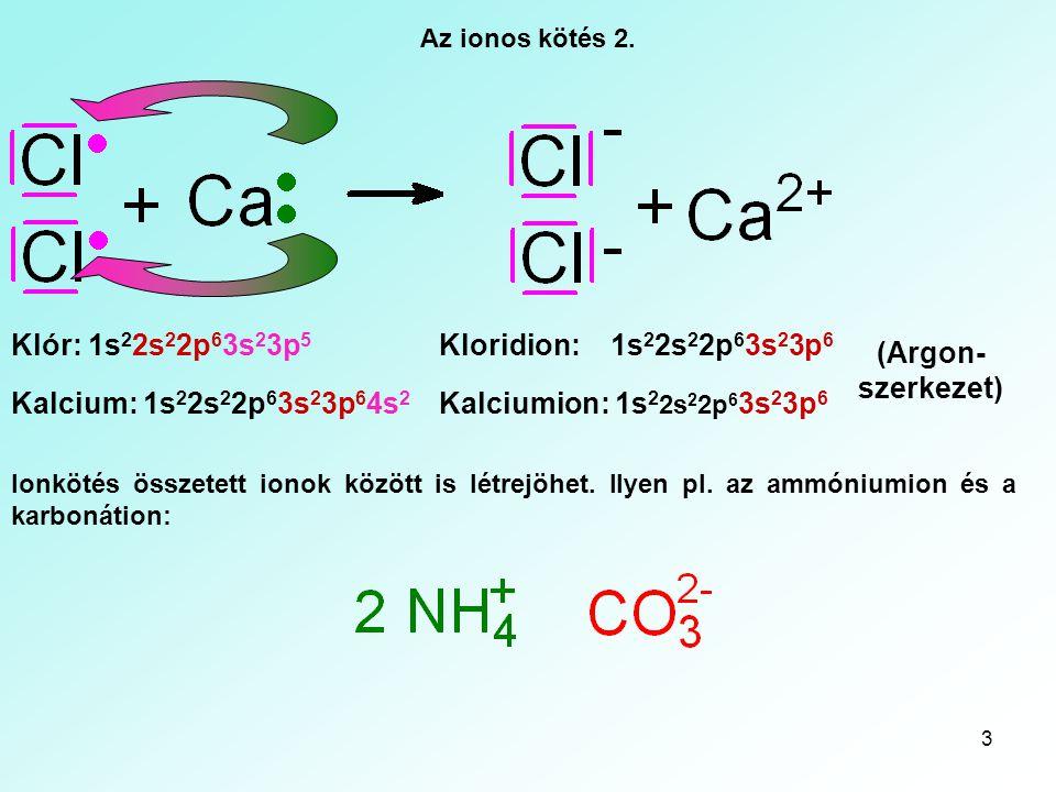Klór: 1s22s22p63s23p5 Kloridion: 1s22s22p63s23p6 (Argon-szerkezet)