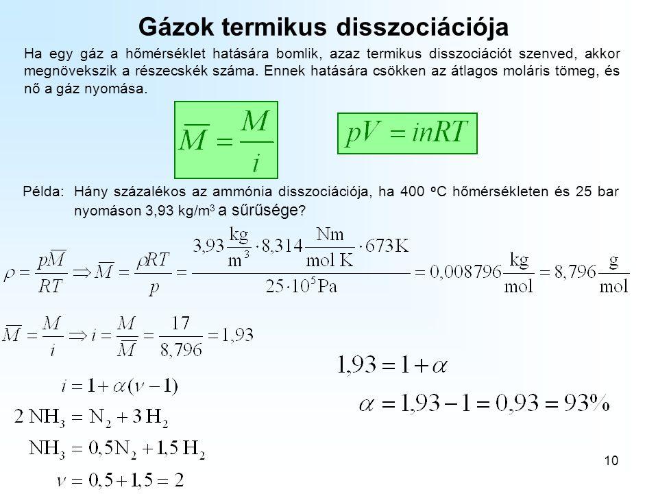 Gázok termikus disszociációja