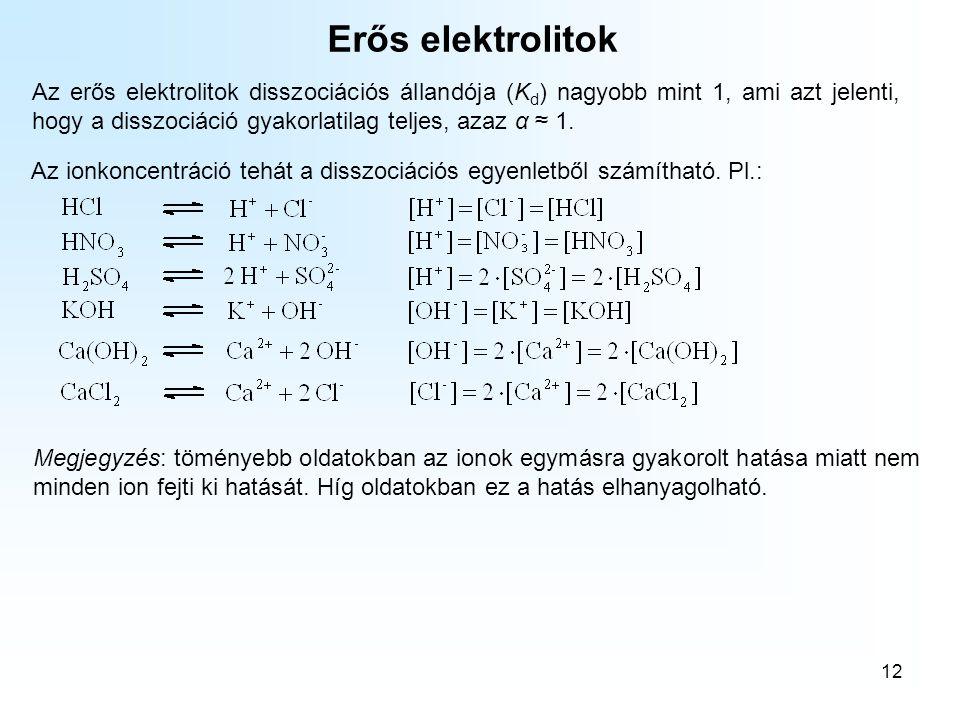 A kémiai egyensúlyok Erős elektrolitok.