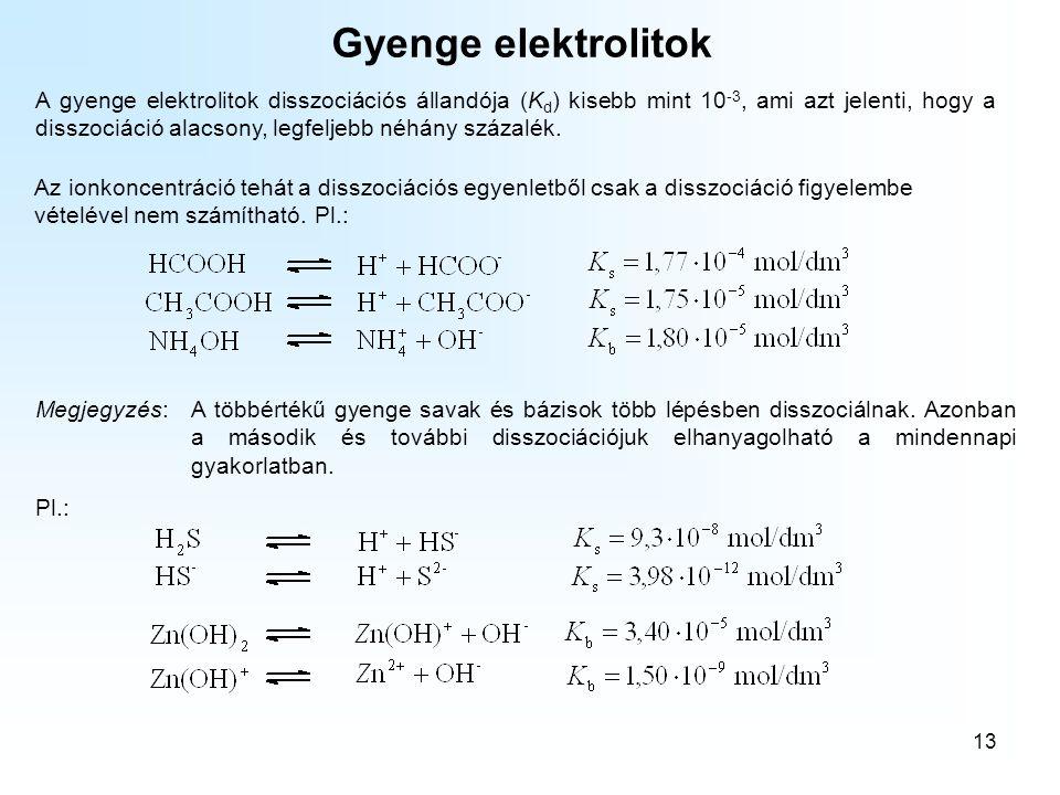 A kémiai egyensúlyok Gyenge elektrolitok.