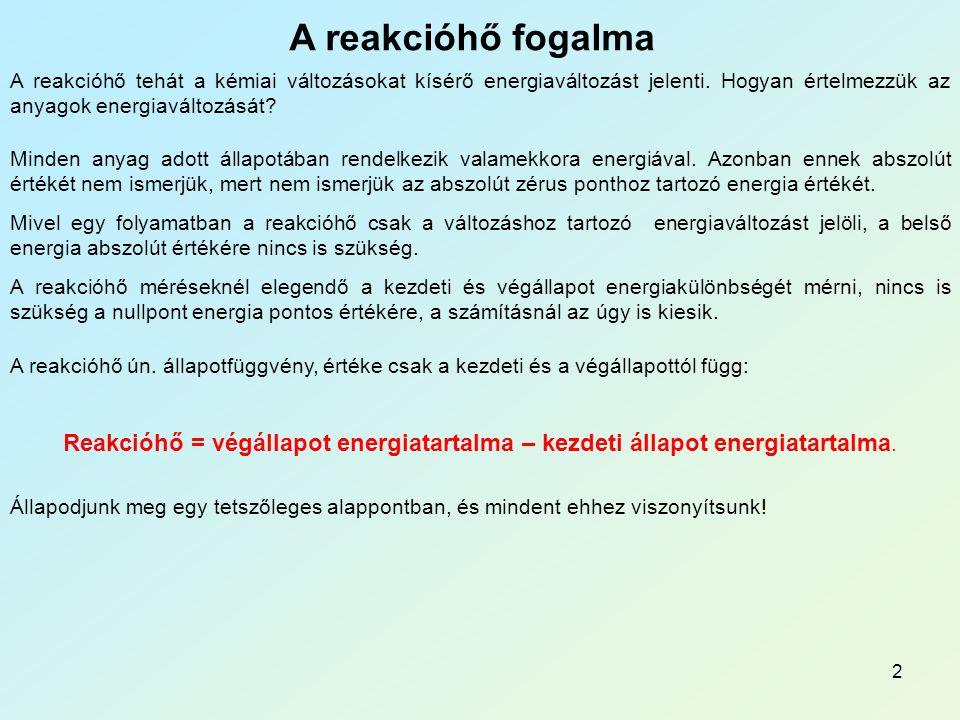 13_Fk_Termokémia A reakcióhő fogalma.