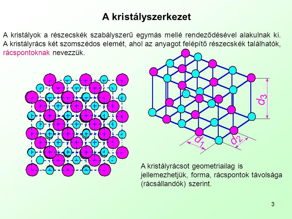 A kristályszerkezet