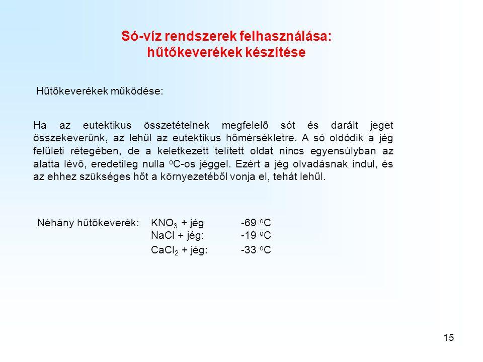 Só-víz rendszerek felhasználása: hűtőkeverékek készítése