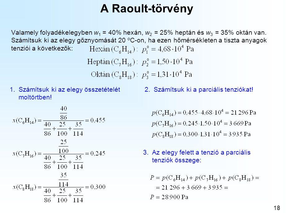 A Raoult-törvény