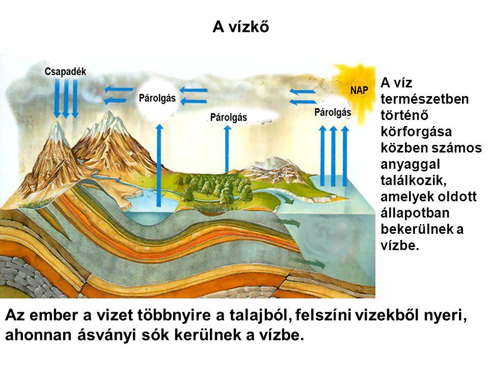 A vízkő A víz természetben történő körforgása közben számos anyaggal találkozik, amelyek oldott állapotban bekerülnek a vízbe.