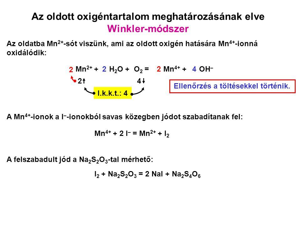 Az oldott oxigéntartalom meghatározásának elve Winkler-módszer