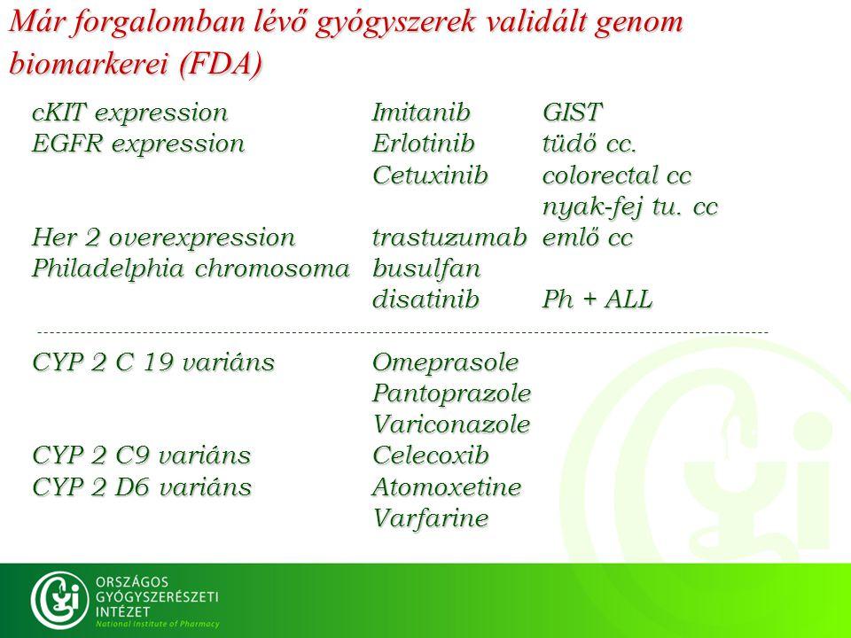 Már forgalomban lévő gyógyszerek validált genom biomarkerei (FDA)