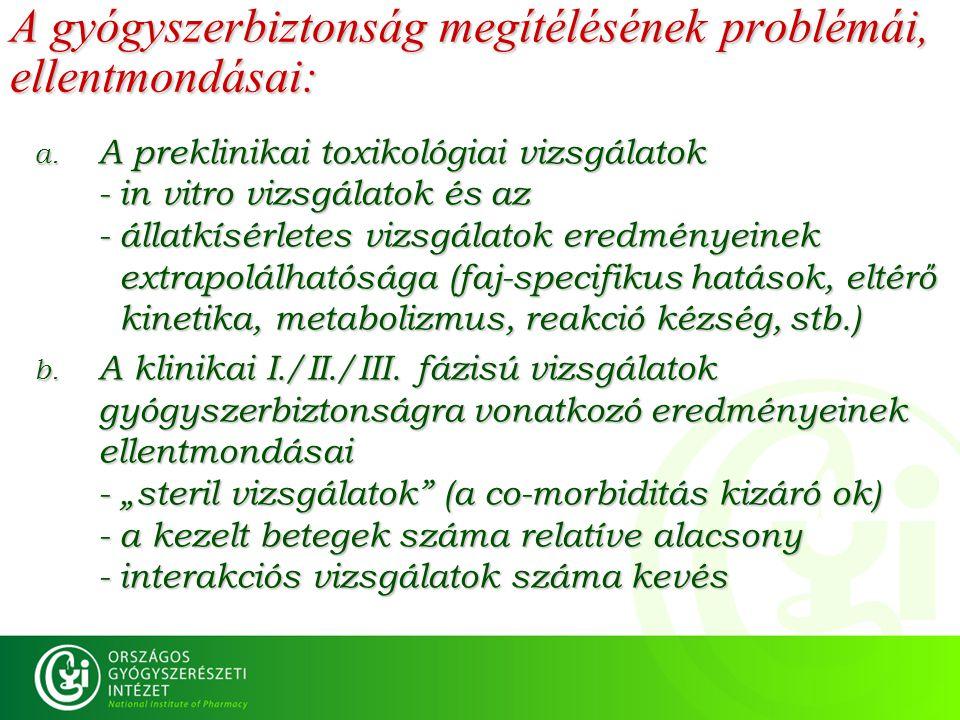 A gyógyszerbiztonság megítélésének problémái, ellentmondásai: