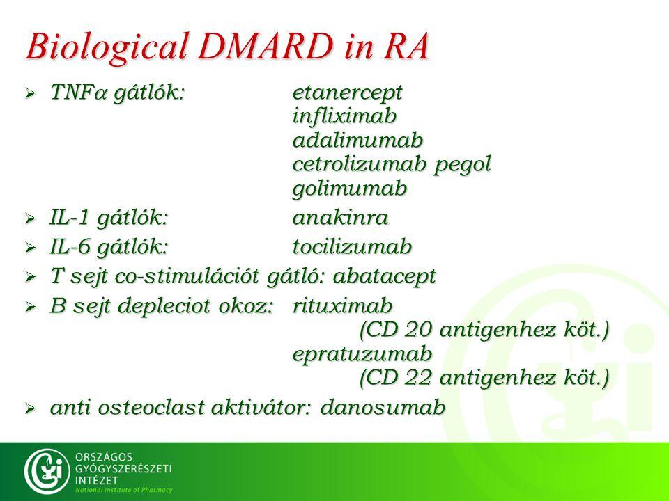 Biological DMARD in RA TNF gátlók: etanercept infliximab adalimumab cetrolizumab pegol golimumab.