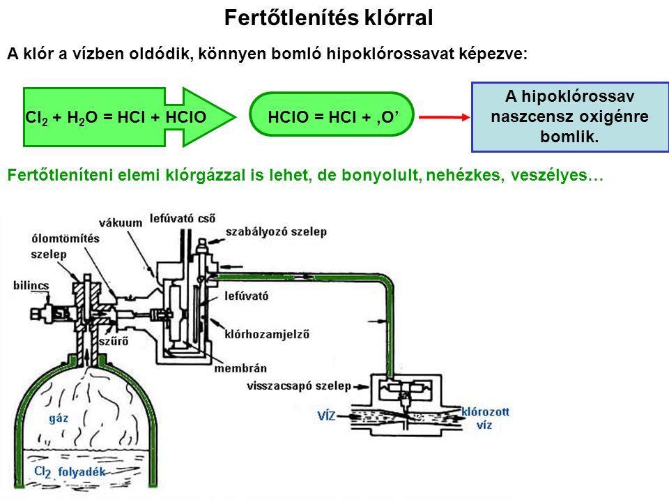 Fertőtlenítés klórral A hipoklórossav naszcensz oxigénre bomlik.