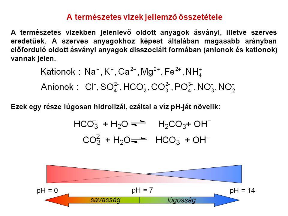 A természetes vizek jellemző összetétele