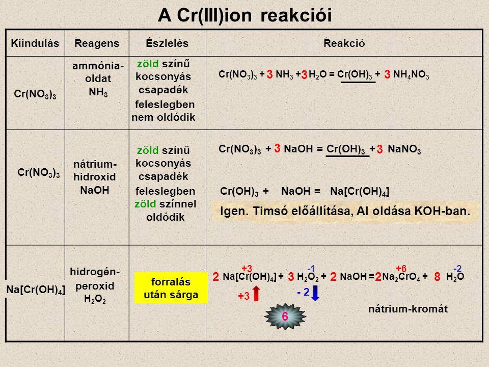 A Cr(III)ion reakciói Kiindulás. Reagens. Észlelés. Reakció. Cr(NO3)3. ammónia-oldat. NH3. zöld színű kocsonyás csapadék.
