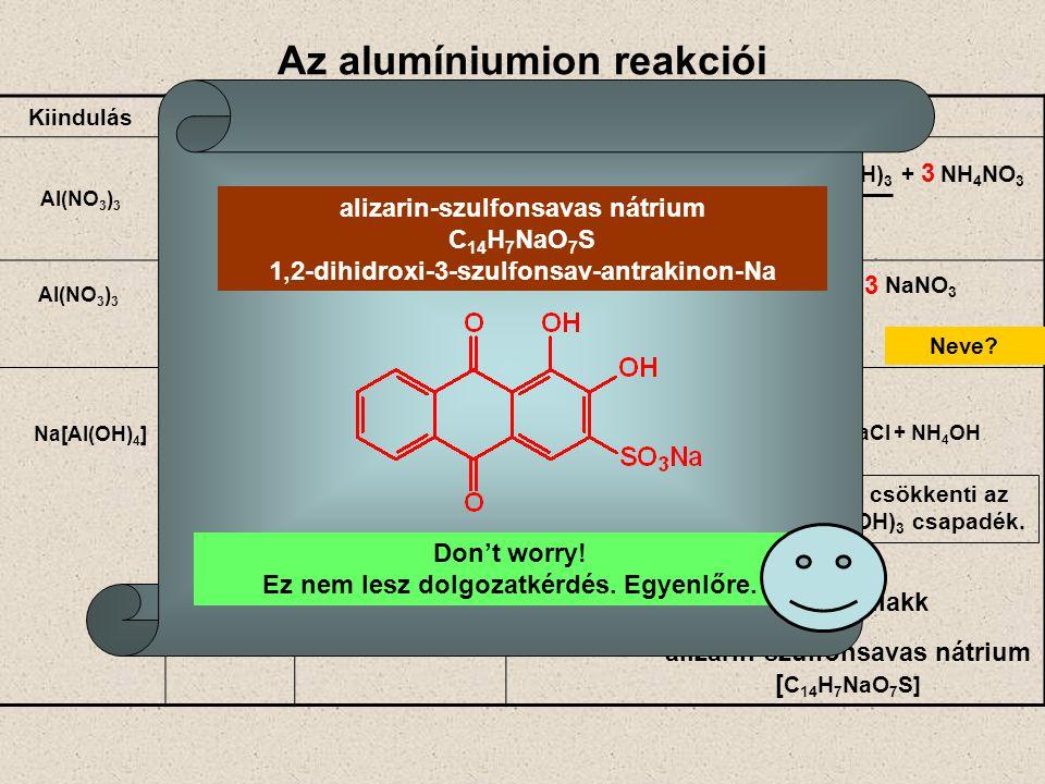 Az alumíniumion reakciói