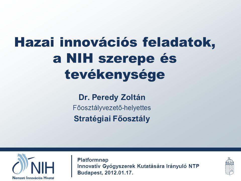 Hazai innovációs feladatok, a NIH szerepe és tevékenysége
