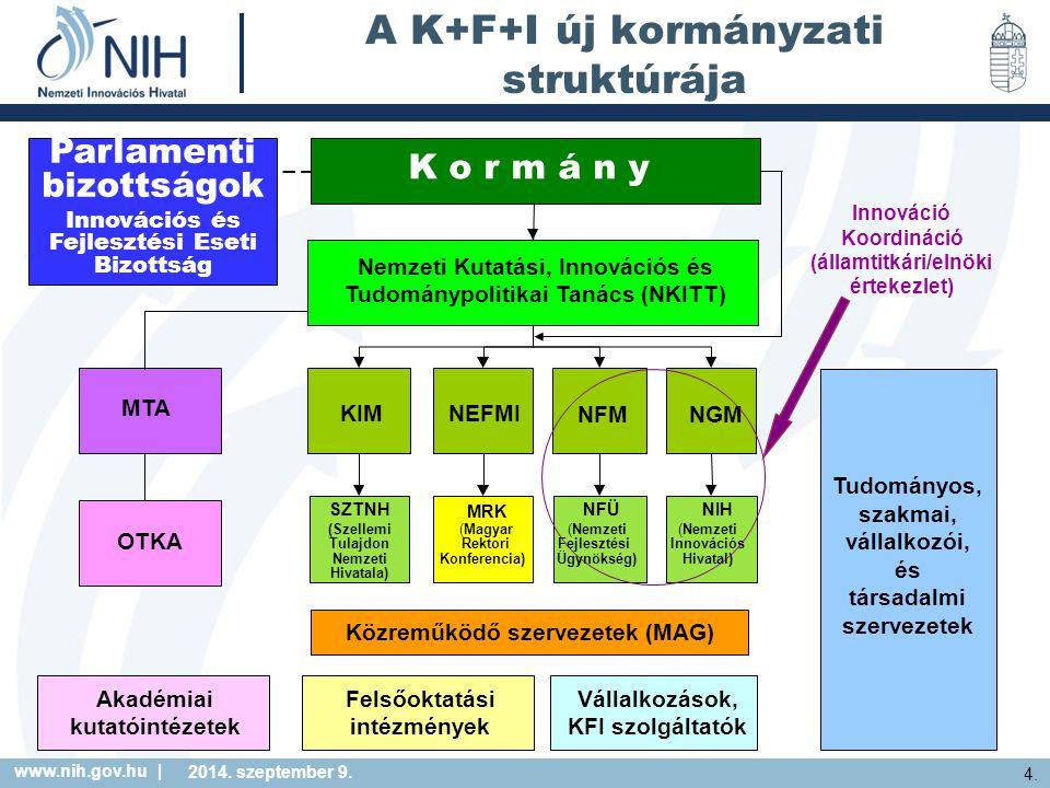 A K+F+I új kormányzati struktúrája