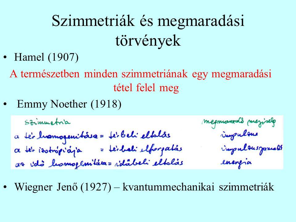 Szimmetriák és megmaradási törvények