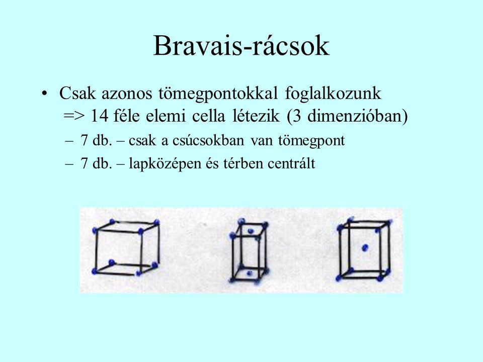 Bravais-rácsok Csak azonos tömegpontokkal foglalkozunk => 14 féle elemi cella létezik (3 dimenzióban)