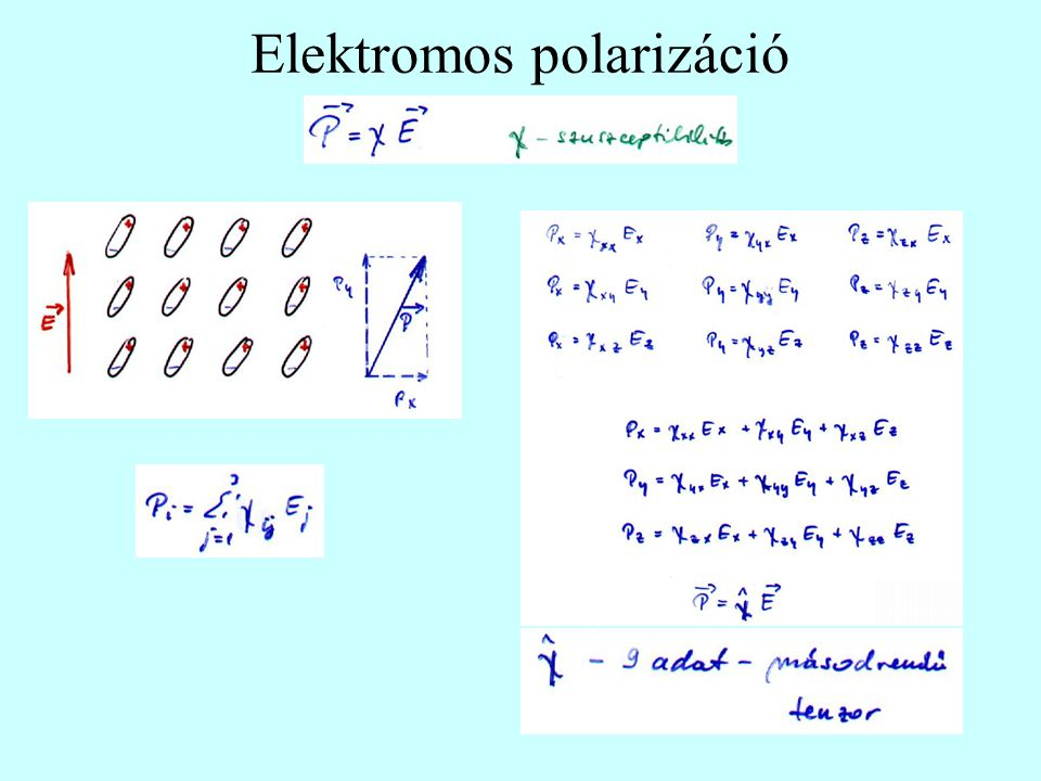 Elektromos polarizáció