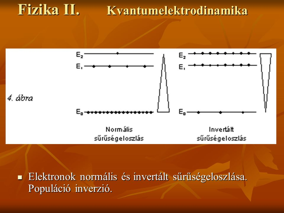 Fizika II. Kvantumelektrodinamika