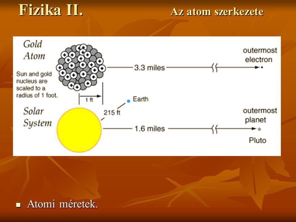 Fizika II. Az atom szerkezete