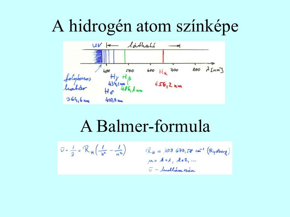 A hidrogén atom színképe