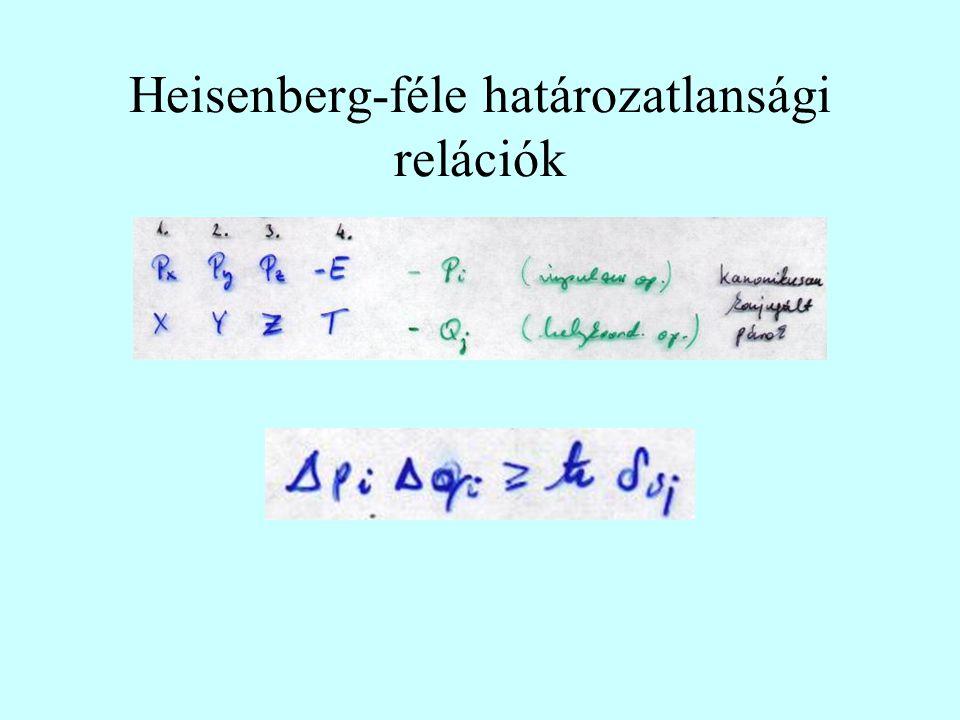 Heisenberg-féle határozatlansági relációk