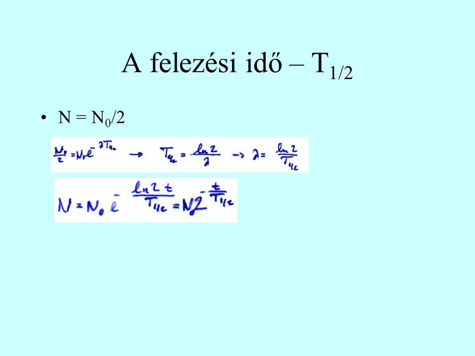 A felezési idő – T1/2 N = N0/2