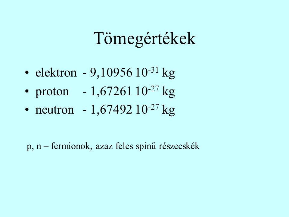 Tömegértékek elektron - 9,10956 10-31 kg proton - 1,67261 10-27 kg
