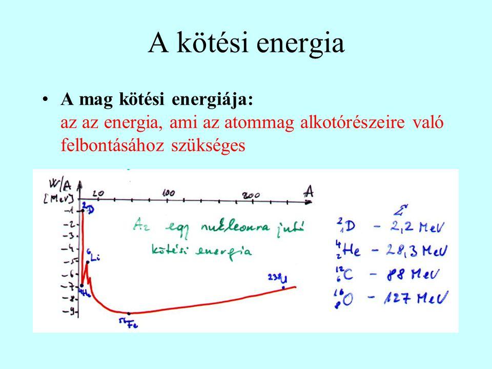 A kötési energia A mag kötési energiája: az az energia, ami az atommag alkotórészeire való felbontásához szükséges.