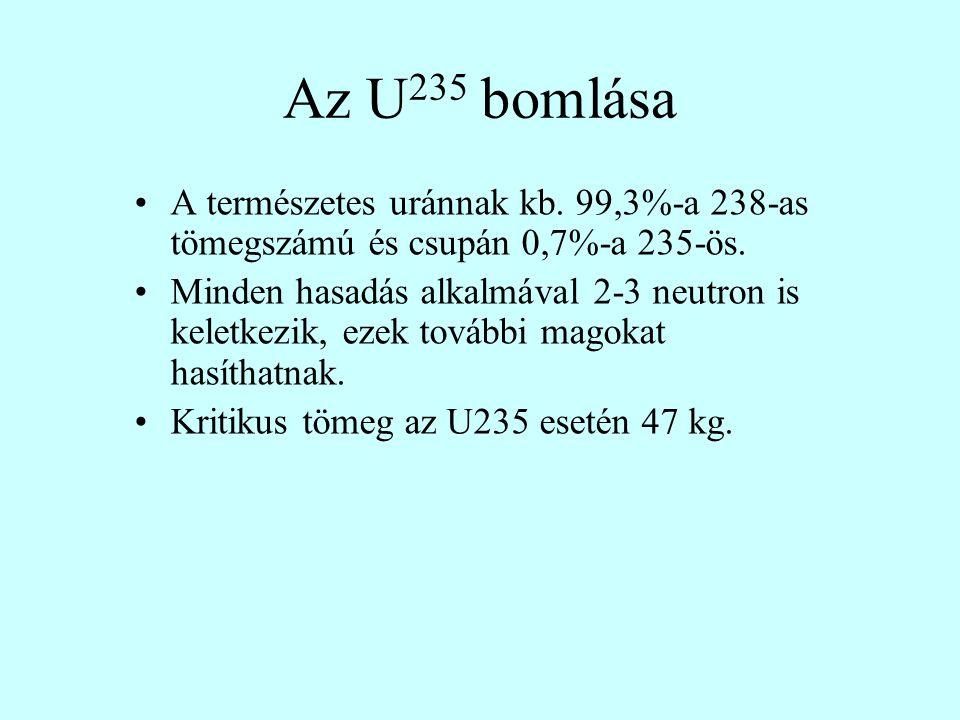 Az U235 bomlása A természetes uránnak kb. 99,3%-a 238-as tömegszámú és csupán 0,7%-a 235-ös.