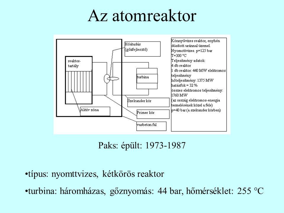 Az atomreaktor Paks: épült: 1973-1987
