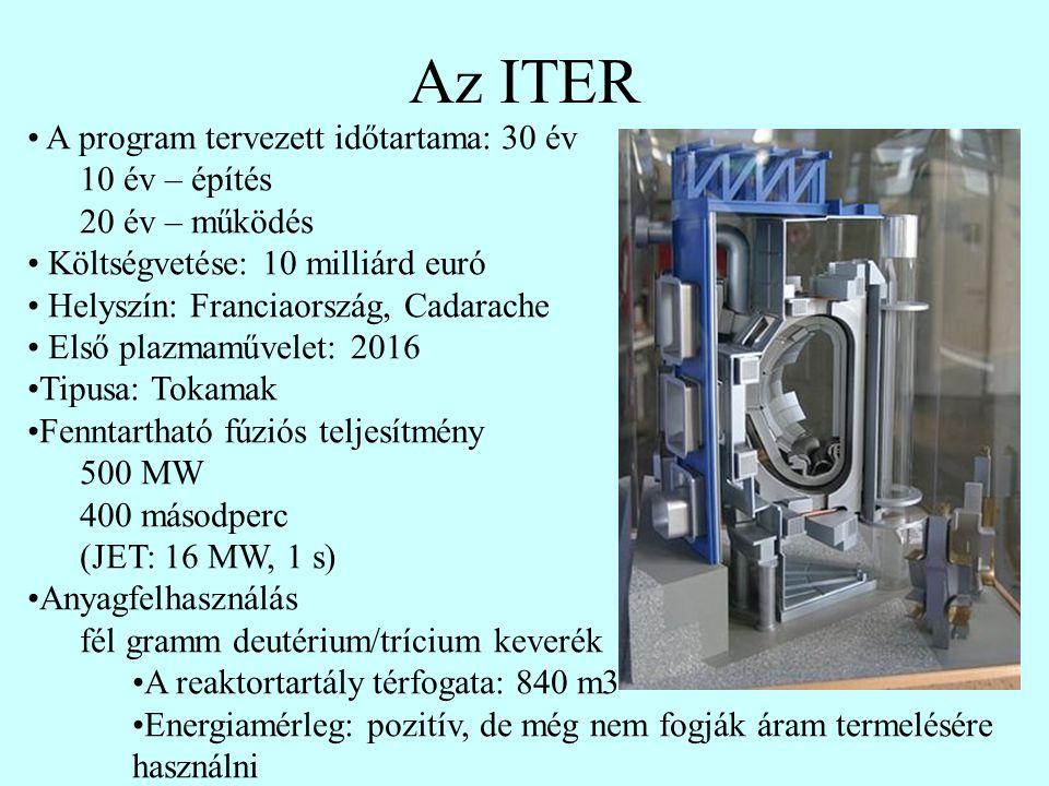 Az ITER A program tervezett időtartama: 30 év 10 év – építés