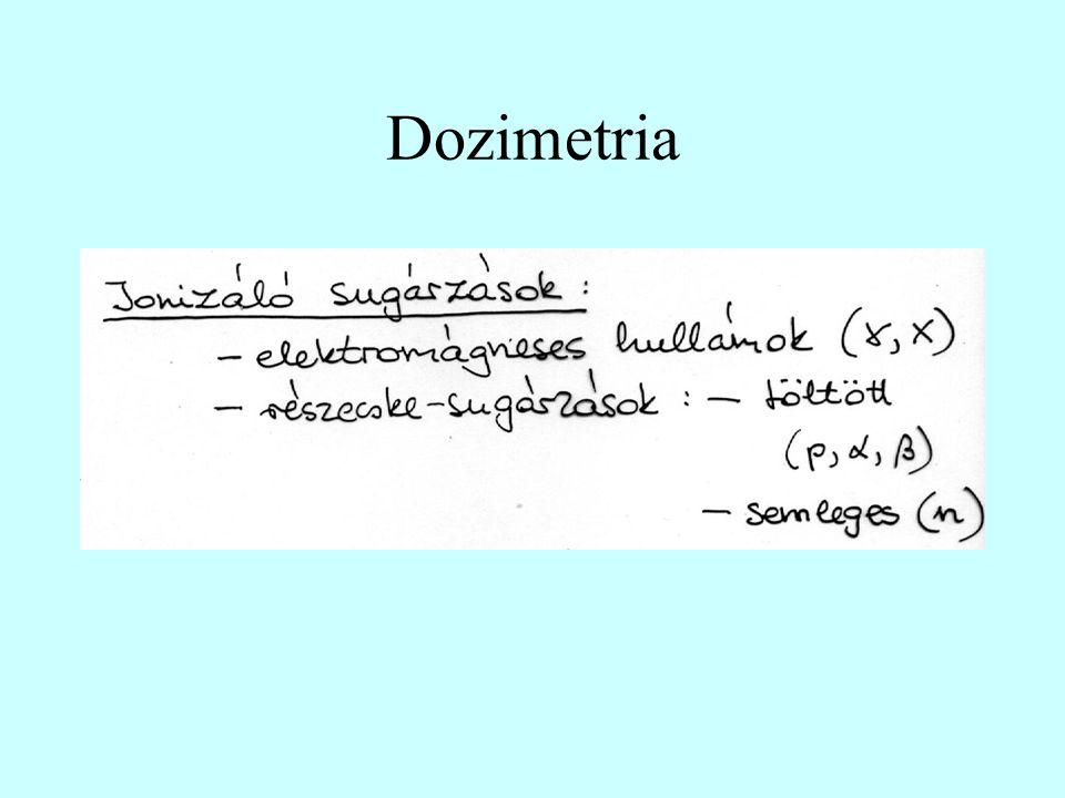 Dozimetria